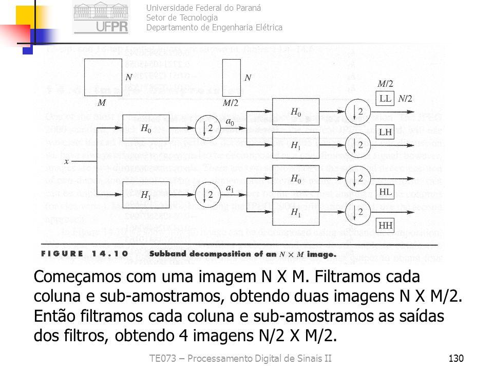 Universidade Federal do Paraná Setor de Tecnologia Departamento de Engenharia Elétrica TE073 – Processamento Digital de Sinais II130 Começamos com uma