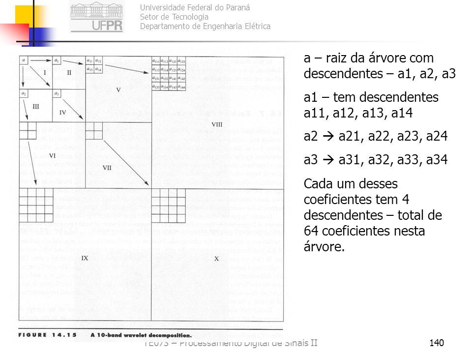 Universidade Federal do Paraná Setor de Tecnologia Departamento de Engenharia Elétrica TE073 – Processamento Digital de Sinais II140 a – raiz da árvor