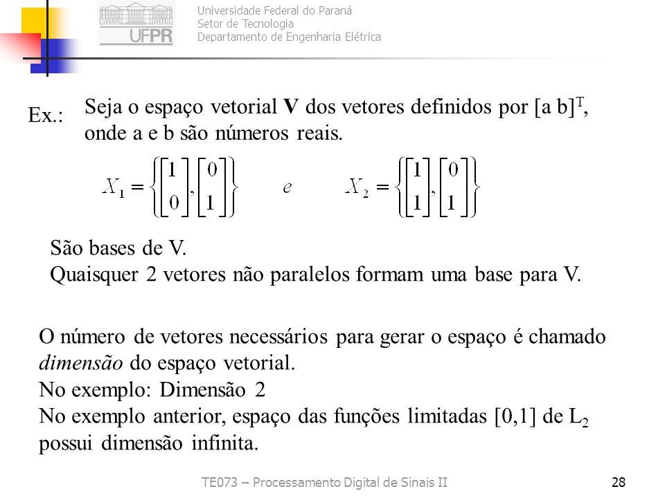 Universidade Federal do Paraná Setor de Tecnologia Departamento de Engenharia Elétrica TE073 – Processamento Digital de Sinais II28 Ex.: Seja o espaço
