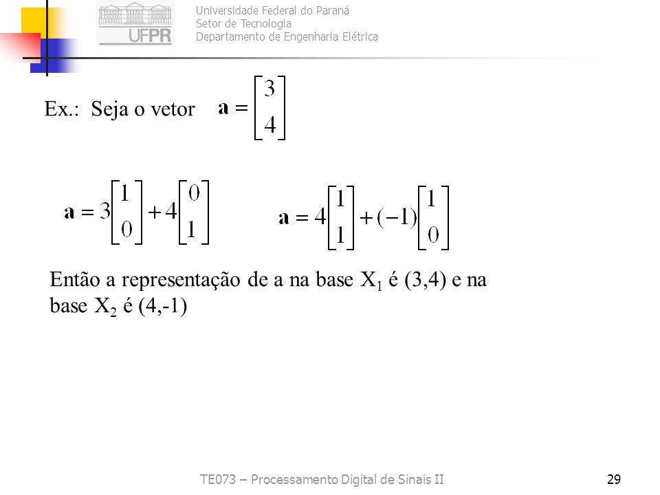 Universidade Federal do Paraná Setor de Tecnologia Departamento de Engenharia Elétrica TE073 – Processamento Digital de Sinais II29 Ex.: Seja o vetor