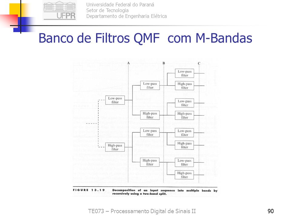 Universidade Federal do Paraná Setor de Tecnologia Departamento de Engenharia Elétrica TE073 – Processamento Digital de Sinais II90 Banco de Filtros Q