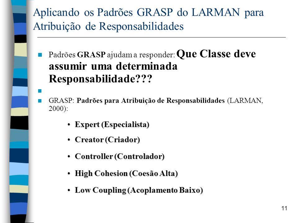 11 Aplicando os Padrões GRASP do LARMAN para Atribuição de Responsabilidades Padrões GRASP ajudam a responder: Que Classe deve assumir uma determinada