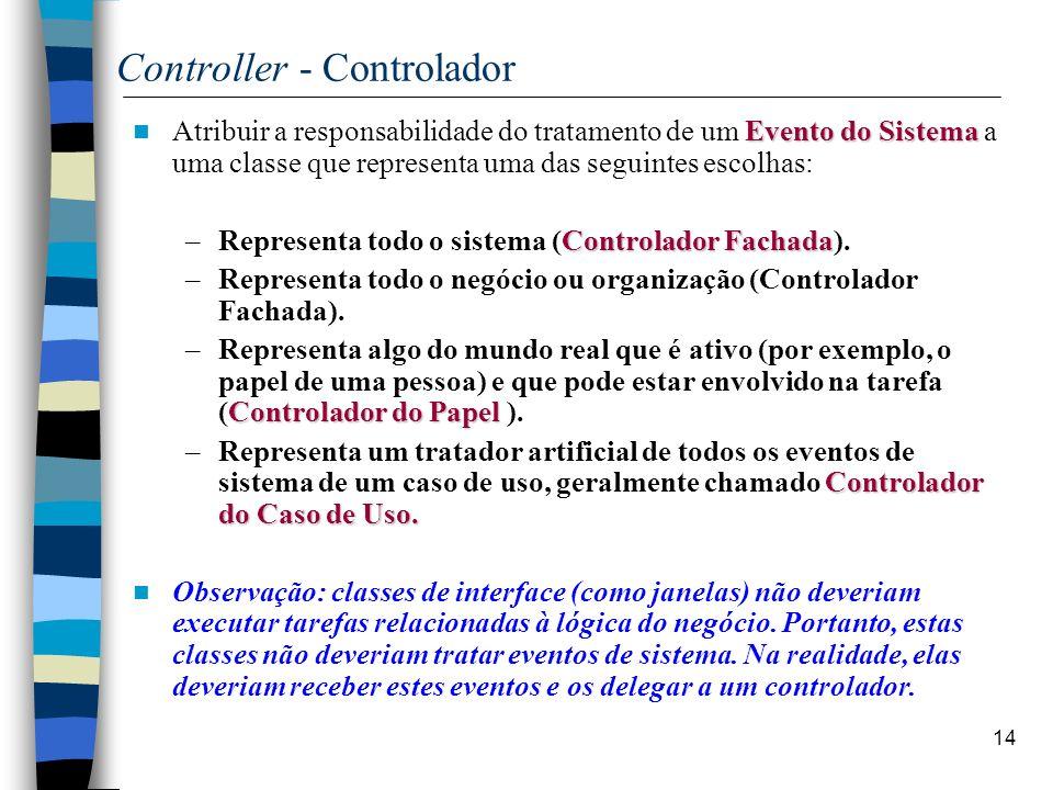 14 Controller - Controlador Evento do Sistema Atribuir a responsabilidade do tratamento de um Evento do Sistema a uma classe que representa uma das se