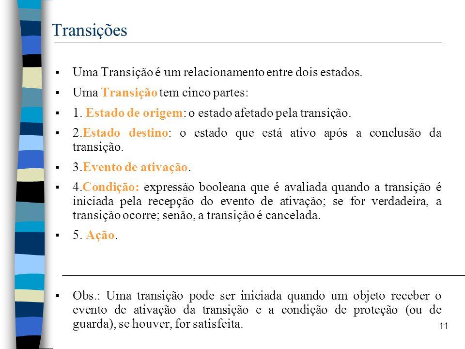 11 Transições Uma Transição é um relacionamento entre dois estados. Uma Transição tem cinco partes: 1. Estado de origem: o estado afetado pela transiç