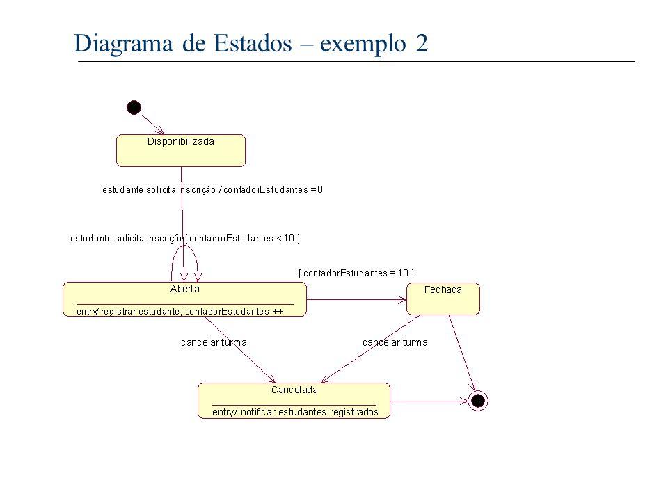 Diagrama de Estados – exemplo 2