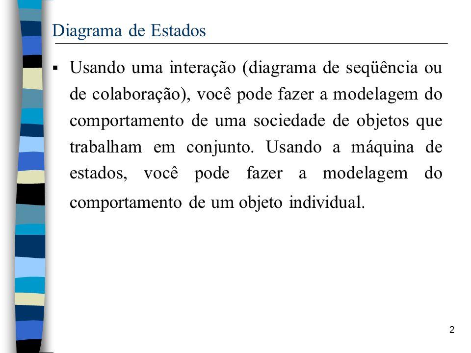 3 Diagrama de Estados Modela o comportamento dos objetos de uma classe ao longo do seu tempo de vida.