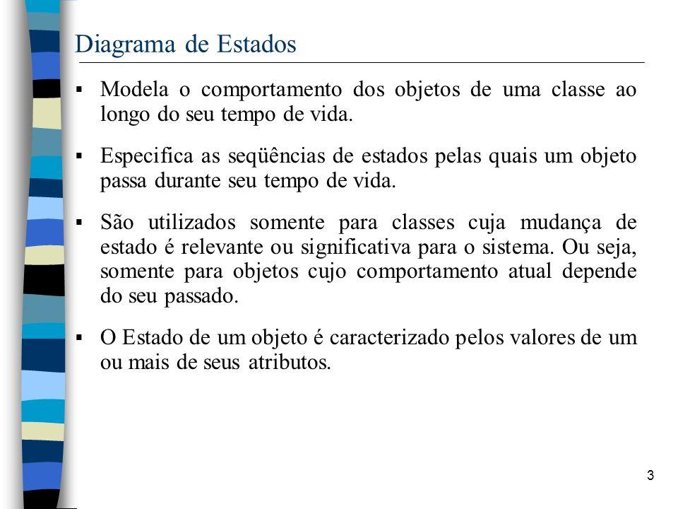 3 Diagrama de Estados Modela o comportamento dos objetos de uma classe ao longo do seu tempo de vida. Especifica as seqüências de estados pelas quais