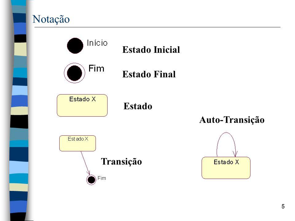 5 Notação Estado Inicial Estado Final Estado Transição Auto-Transição