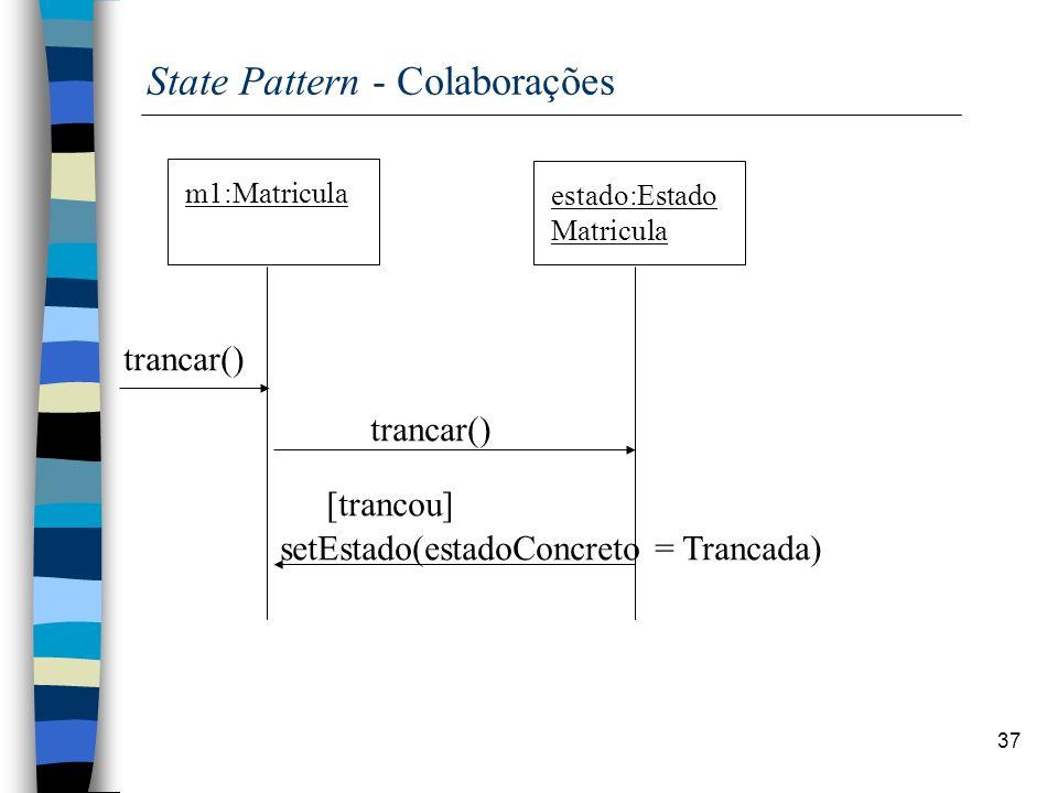 37 State Pattern - Colaborações m1:Matricula estado:Estado Matricula trancar() setEstado(estadoConcreto = Trancada) [trancou]