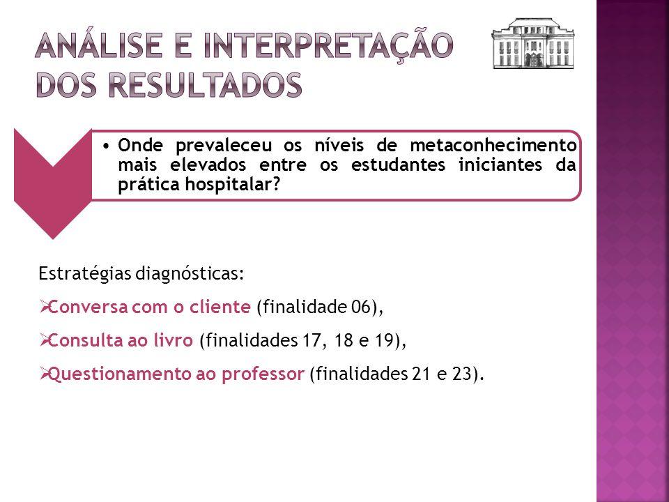 Estratégias diagnósticas: Conversa com o cliente (finalidade 06), Consulta ao livro (finalidades 17, 18 e 19), Questionamento ao professor (finalidade