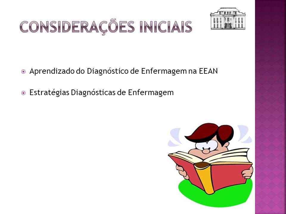 Aprendizado do Diagnóstico de Enfermagem na EEAN Estratégias Diagnósticas de Enfermagem