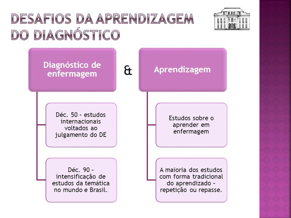 & Diagnóstico de enfermagem Déc. 50 – estudos internacionais voltados ao julgamento do DE Déc. 90 – intensificação de estudos da temática no mundo e B