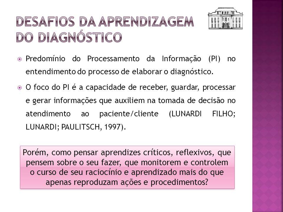 Predomínio do Processamento da Informação (PI) no entendimento do processo de elaborar o diagnóstico. O foco do PI é a capacidade de receber, guardar,