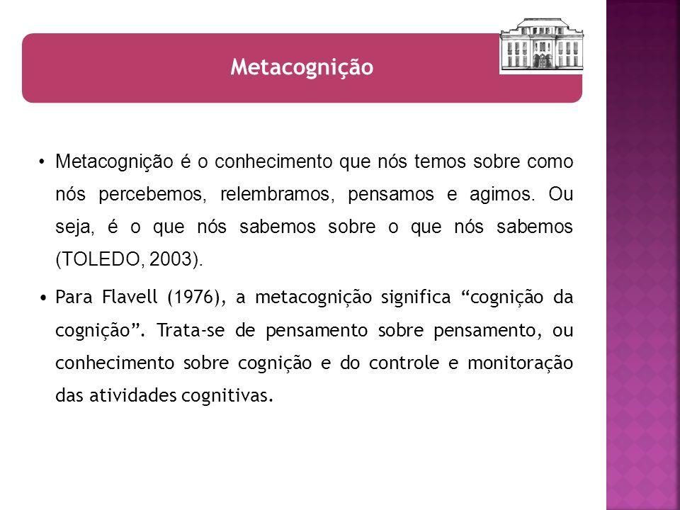Metacognição Metacognição é o conhecimento que nós temos sobre como nós percebemos, relembramos, pensamos e agimos. Ou seja, é o que nós sabemos sobre