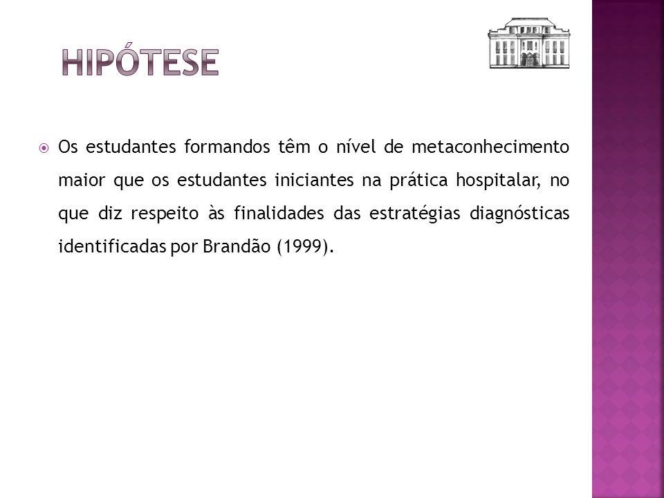 Verificar o nível de conhecimento metacognitivo dos estudantes iniciantes na prática hospitalar e dos formandos em relação às finalidades das estratégias diagnósticas atribuídas no estudo de Brandão (1999).
