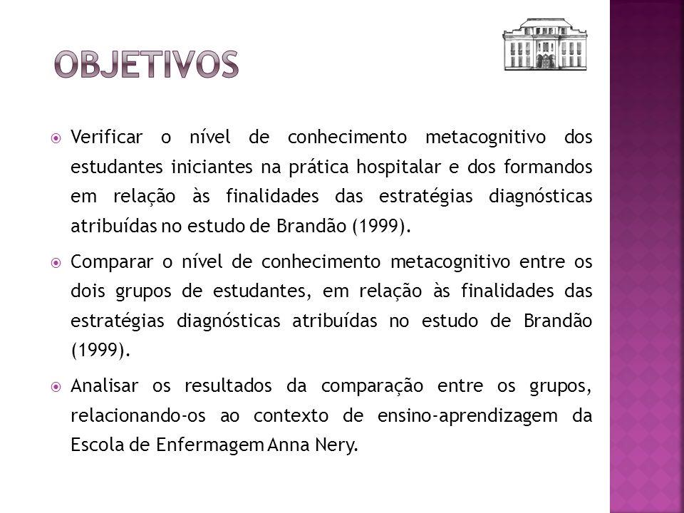 Tipo de Estudo Cenário População Quantitativo Escola de Enfermagem Anna Nery Iniciantes na prática hospitalar (PCI VI e VII) Formandos (PCI XII e XIII)