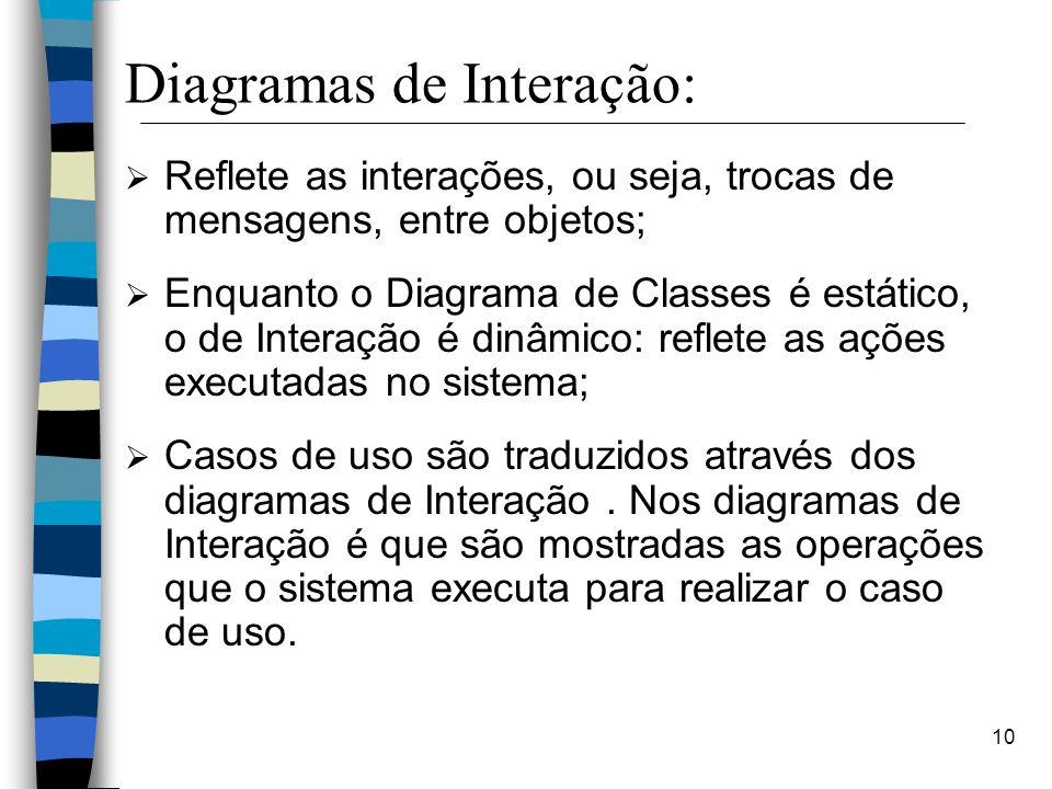 10 Diagramas de Interação: Reflete as interações, ou seja, trocas de mensagens, entre objetos; Enquanto o Diagrama de Classes é estático, o de Interaç