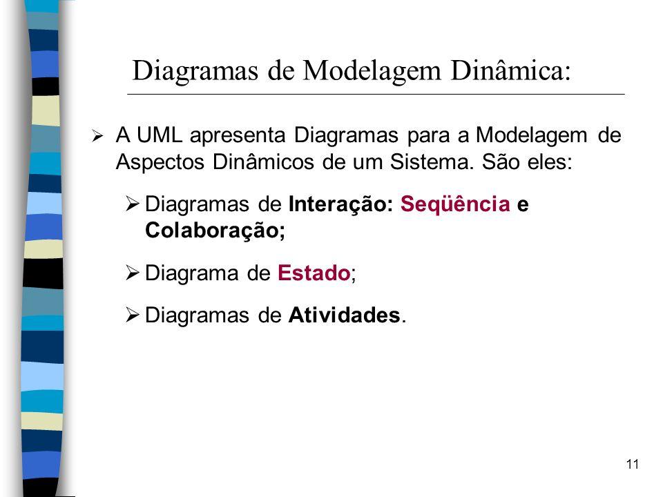 11 Diagramas de Modelagem Dinâmica: A UML apresenta Diagramas para a Modelagem de Aspectos Dinâmicos de um Sistema. São eles: Diagramas de Interação: