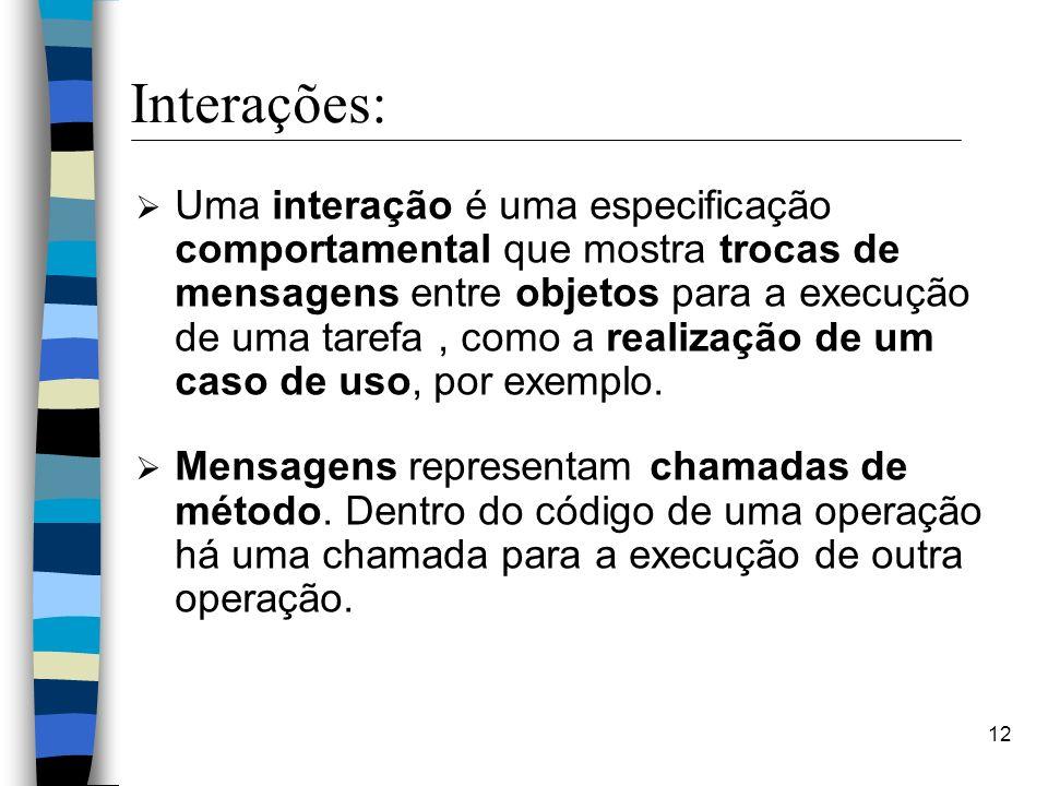 12 Interações: Uma interação é uma especificação comportamental que mostra trocas de mensagens entre objetos para a execução de uma tarefa, como a rea
