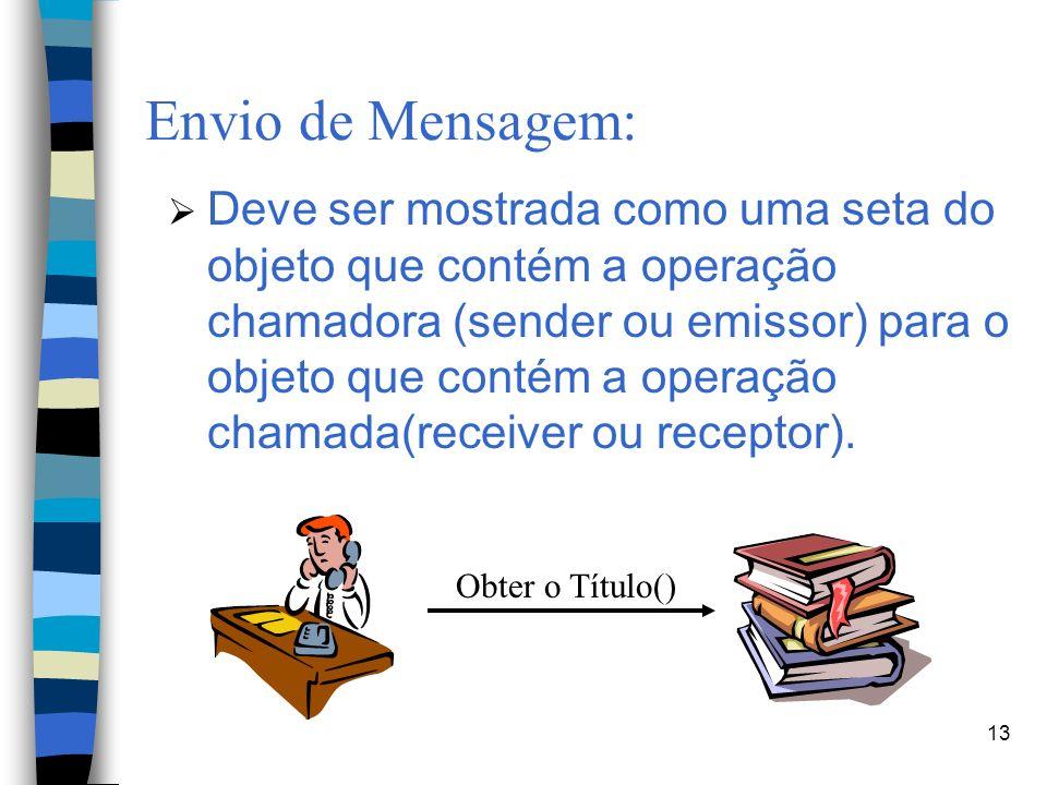 13 Envio de Mensagem: Deve ser mostrada como uma seta do objeto que contém a operação chamadora (sender ou emissor) para o objeto que contém a operaçã