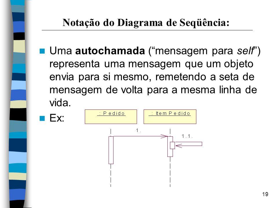 19 Notação do Diagrama de Seqüência: Uma autochamada (mensagem para self) representa uma mensagem que um objeto envia para si mesmo, remetendo a seta
