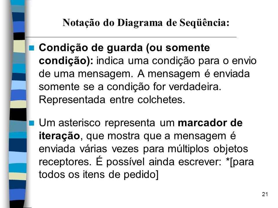 21 Notação do Diagrama de Seqüência: Condição de guarda (ou somente condição): indica uma condição para o envio de uma mensagem. A mensagem é enviada