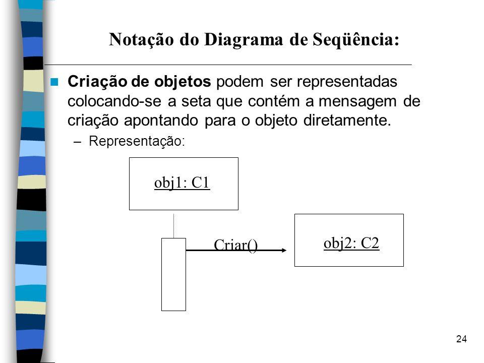 24 Notação do Diagrama de Seqüência: Criação de objetos podem ser representadas colocando-se a seta que contém a mensagem de criação apontando para o