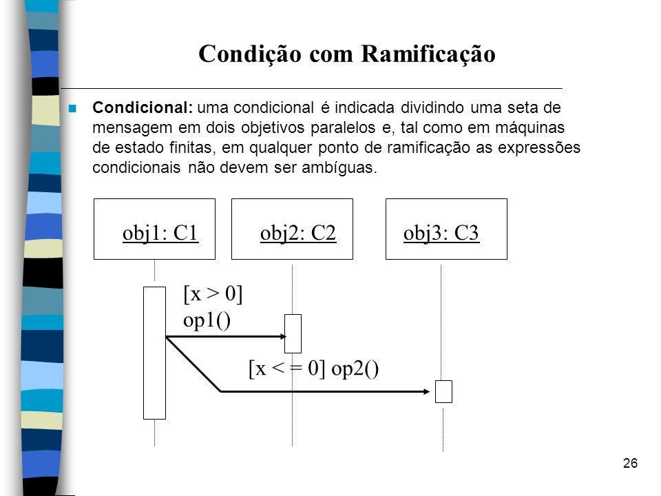 26 Condição com Ramificação Condicional: uma condicional é indicada dividindo uma seta de mensagem em dois objetivos paralelos e, tal como em máquinas
