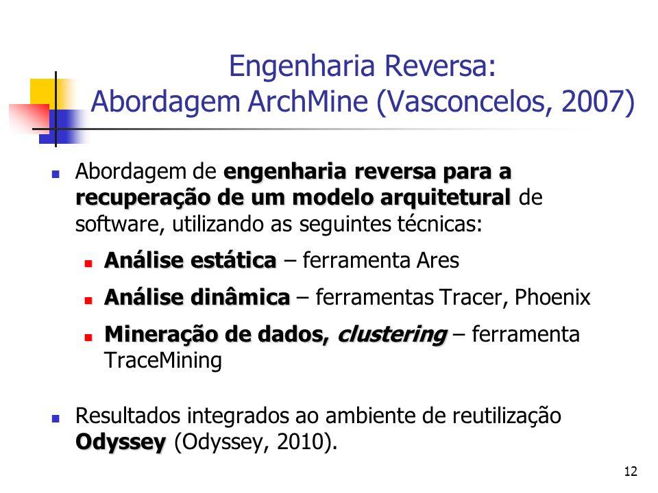 12 Engenharia Reversa: Abordagem ArchMine (Vasconcelos, 2007) engenharia reversa para a recuperação de um modelo arquitetural Abordagem de engenharia
