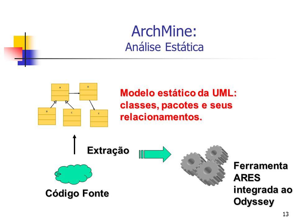 13 ArchMine: Análise Estática Código Fonte Extração FerramentaARES integrada ao Odyssey Modelo estático da UML: classes, pacotes e seus relacionamento