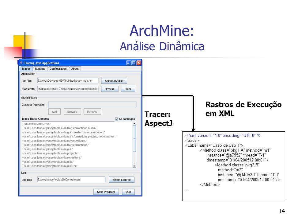 14 ArchMine: Análise Dinâmica <Method class=