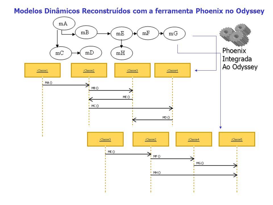 Modelos Dinâmicos Reconstruídos com a ferramenta Phoenix no Odyssey PhoenixIntegrada Ao Odyssey