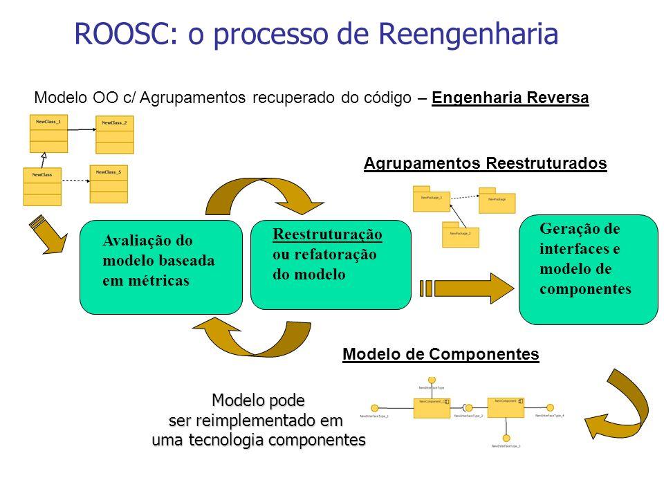 ROOSC: o processo de Reengenharia Avaliação do modelo baseada em métricas Reestruturação ou refatoração do modelo Geração de interfaces e modelo de co