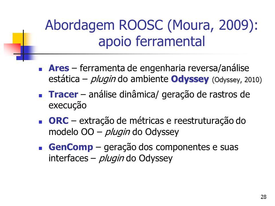 28 Abordagem ROOSC (Moura, 2009): apoio ferramental Odyssey (Odyssey, 2010) Ares – ferramenta de engenharia reversa/análise estática – plugin do ambie