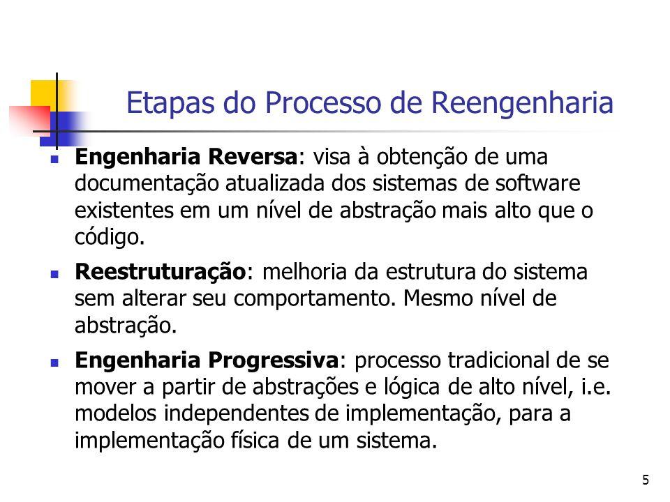 5 Etapas do Processo de Reengenharia Engenharia Reversa: visa à obtenção de uma documentação atualizada dos sistemas de software existentes em um níve