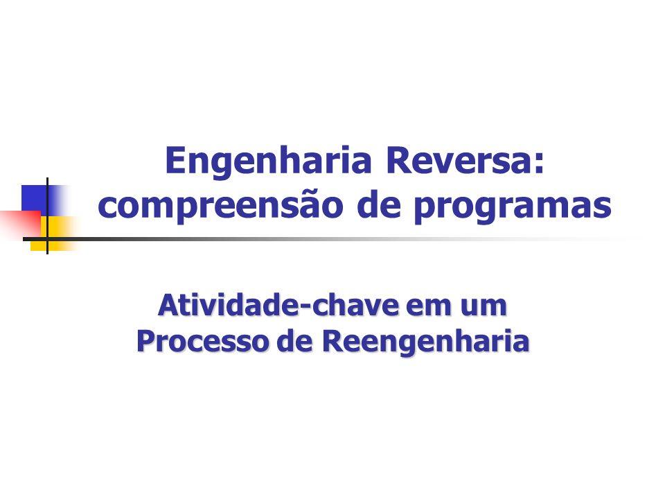 Engenharia Reversa: compreensão de programas Atividade-chave em um Processo de Reengenharia