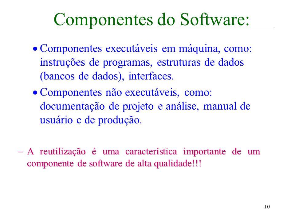 10 Componentes do Software: Componentes executáveis em máquina, como: instruções de programas, estruturas de dados (bancos de dados), interfaces. Comp