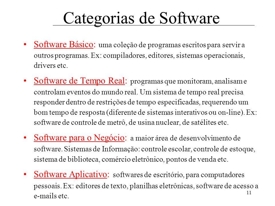 11 Categorias de Software Software Básico: uma coleção de programas escritos para servir a outros programas. Ex: compiladores, editores, sistemas oper