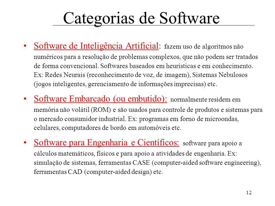 12 Categorias de Software Software de Inteligência Artificial: fazem uso de algoritmos não numéricos para a resolução de problemas complexos, que não