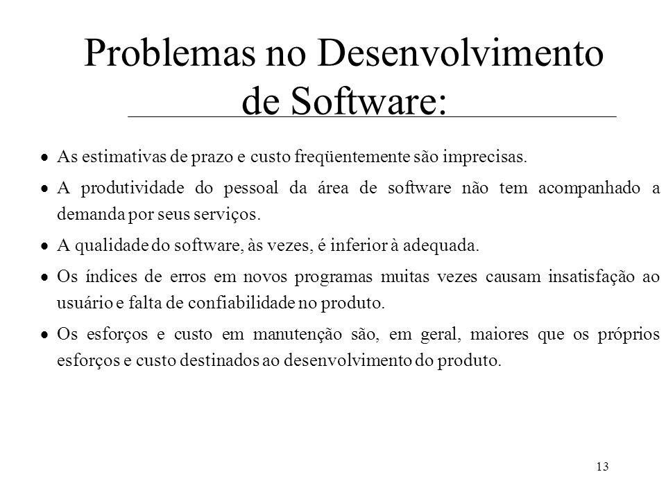 13 Problemas no Desenvolvimento de Software: As estimativas de prazo e custo freqüentemente são imprecisas. A produtividade do pessoal da área de soft