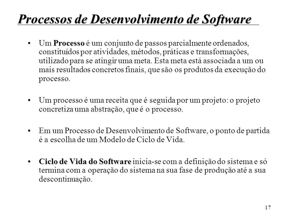 17 Processos de Desenvolvimento de Software ProcessoUm Processo é um conjunto de passos parcialmente ordenados, constituídos por atividades, métodos,