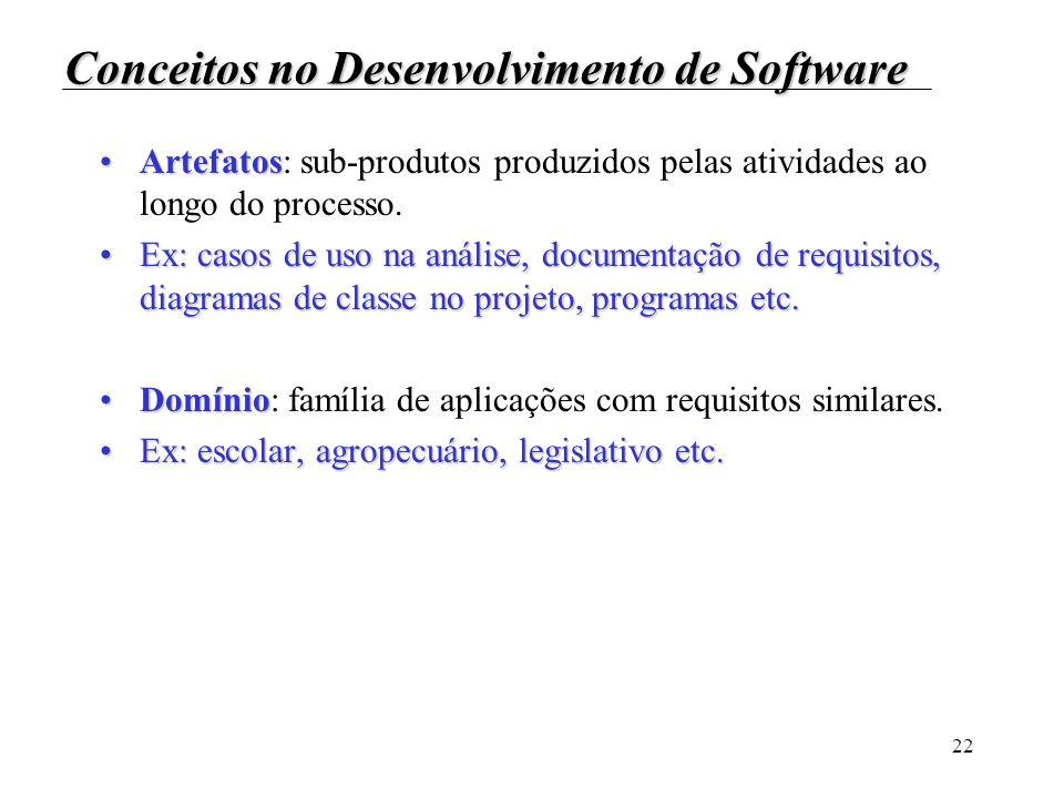 22 Conceitos no Desenvolvimento de Software ArtefatosArtefatos: sub-produtos produzidos pelas atividades ao longo do processo. Ex: casos de uso na aná