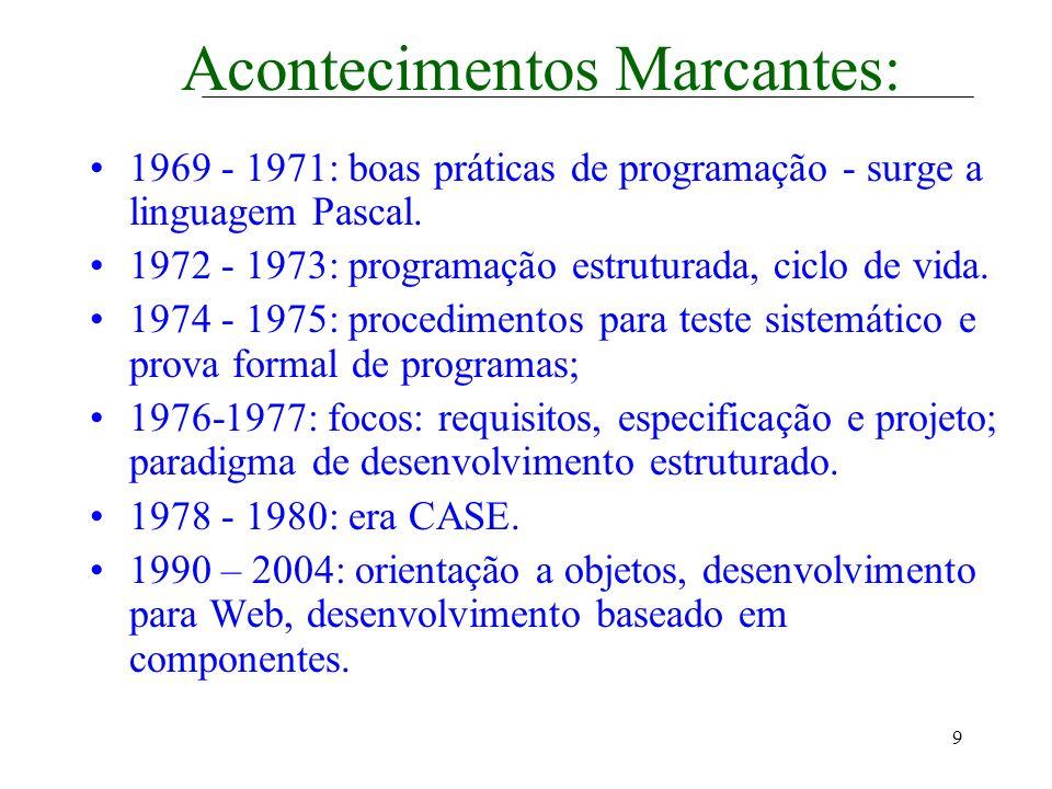 9 Acontecimentos Marcantes: 1969 - 1971: boas práticas de programação - surge a linguagem Pascal. 1972 - 1973: programação estruturada, ciclo de vida.
