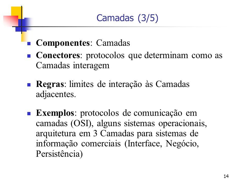 14 Camadas (3/5) Componentes: Camadas Conectores: protocolos que determinam como as Camadas interagem Regras: limites de interação às Camadas adjacentes.