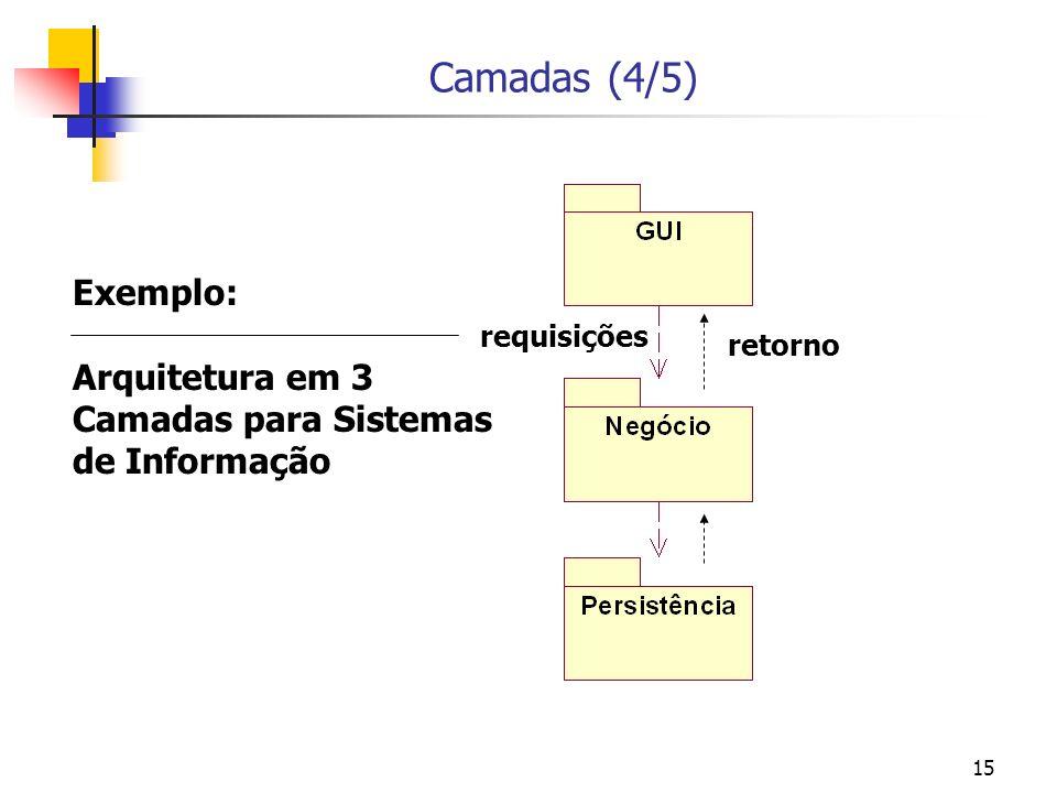 15 Camadas (4/5) Exemplo: Arquitetura em 3 Camadas para Sistemas de Informação requisições retorno