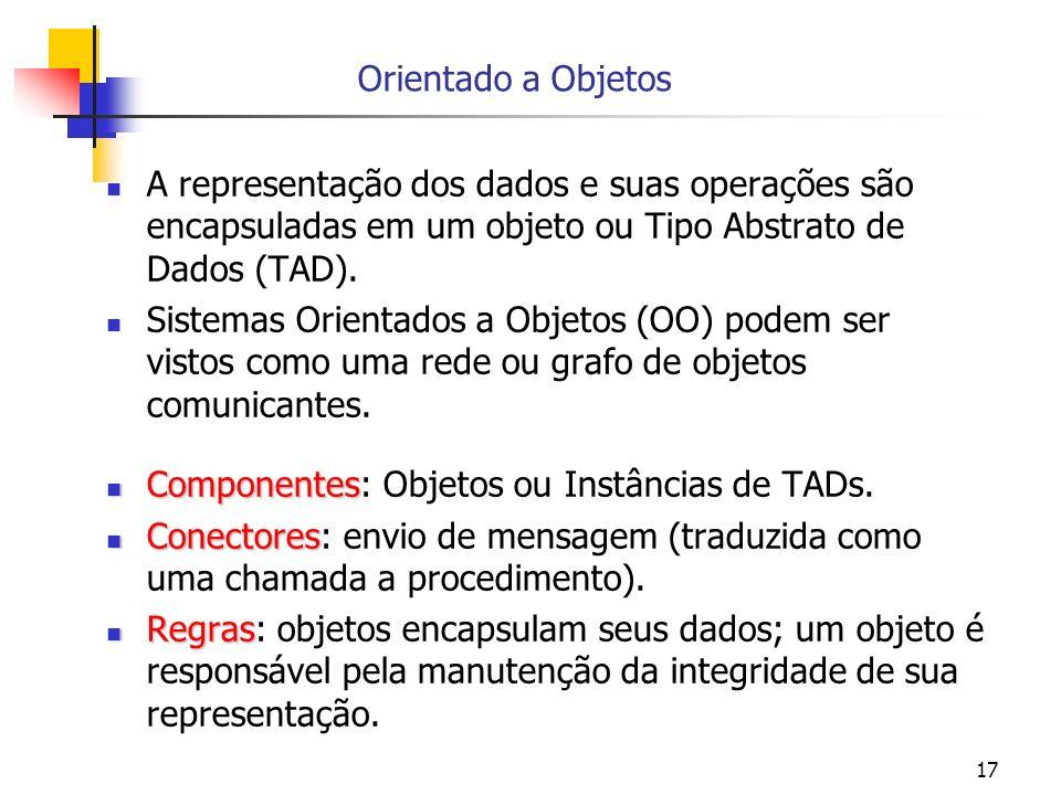 17 Orientado a Objetos A representação dos dados e suas operações são encapsuladas em um objeto ou Tipo Abstrato de Dados (TAD).