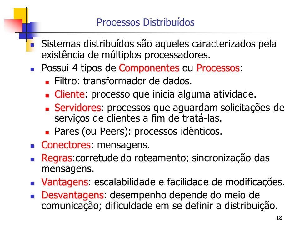 18 Processos Distribuídos Sistemas distribuídos são aqueles caracterizados pela existência de múltiplos processadores.