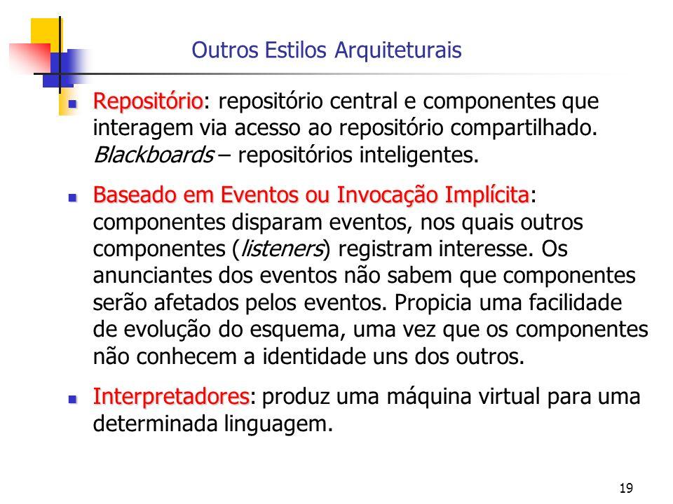 19 Outros Estilos Arquiteturais Repositório Repositório: repositório central e componentes que interagem via acesso ao repositório compartilhado.