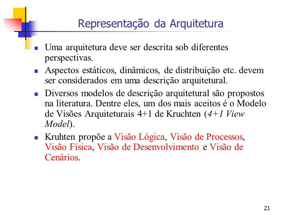 21 Representação da Arquitetura Uma arquitetura deve ser descrita sob diferentes perspectivas.