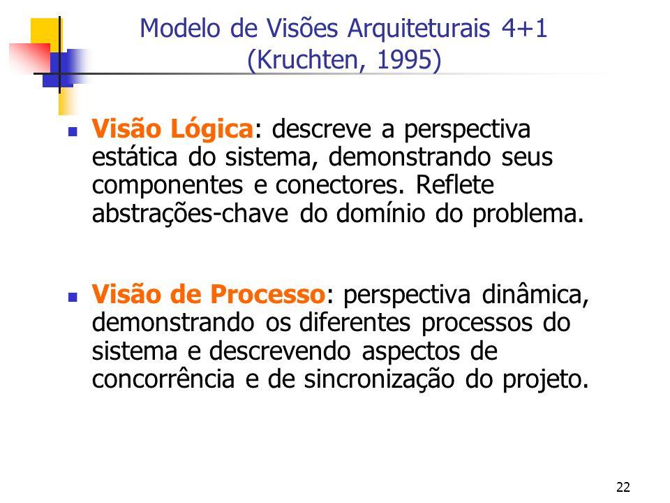 22 Modelo de Visões Arquiteturais 4+1 (Kruchten, 1995) Visão Lógica: descreve a perspectiva estática do sistema, demonstrando seus componentes e conectores.